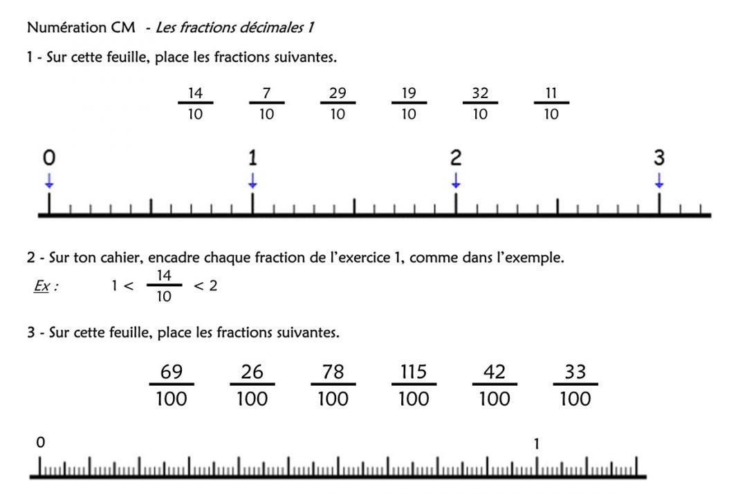 Cm1 Cm2 A Mme Chenna Blogue De L Ecole Primaire Alexis De Villeneuve